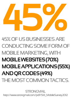 45% Of All Businesses Use Mobile Marketing